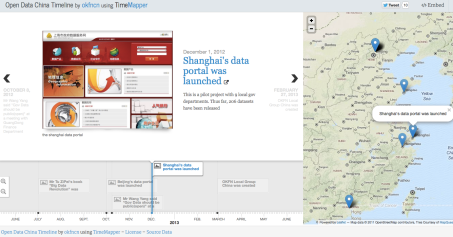 shanghai-portal_2014